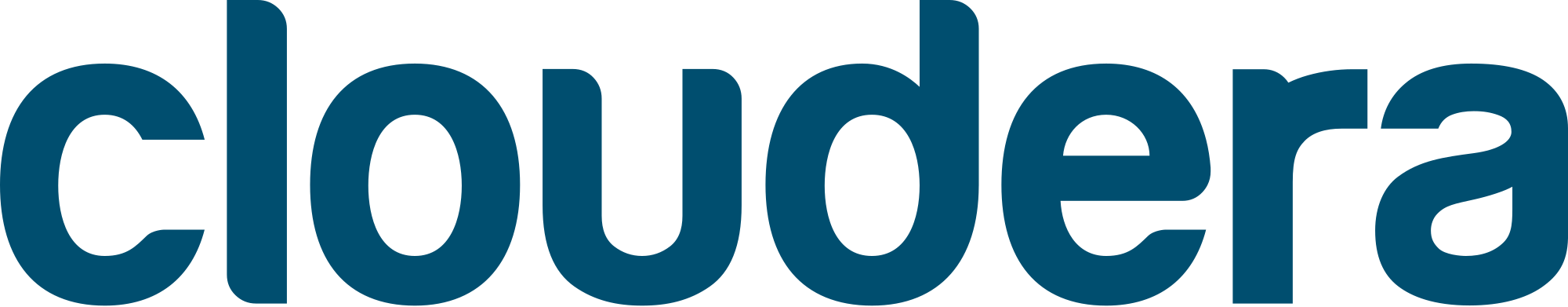 Supported Big Data Platforms: Cloudera